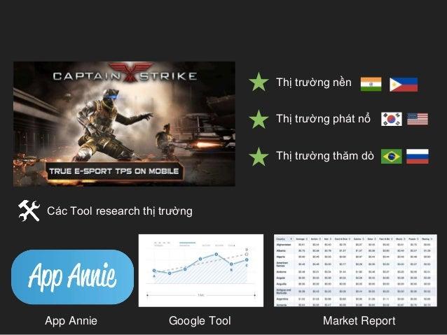 Thị trường nền Thị trường phát nổ Thị trường thăm dò Các Tool research thị trường App Annie Google Tool Market Report