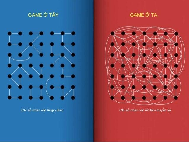 Chỉ số nhân vật Angry Bird Chỉ số nhân vật Võ lâm truyền kỳ GAME Ở TÂY GAME Ở TA