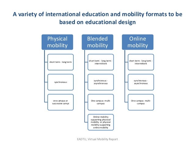 A variety of international education and mobility formats to be based on educational design Physical mobility short term -...