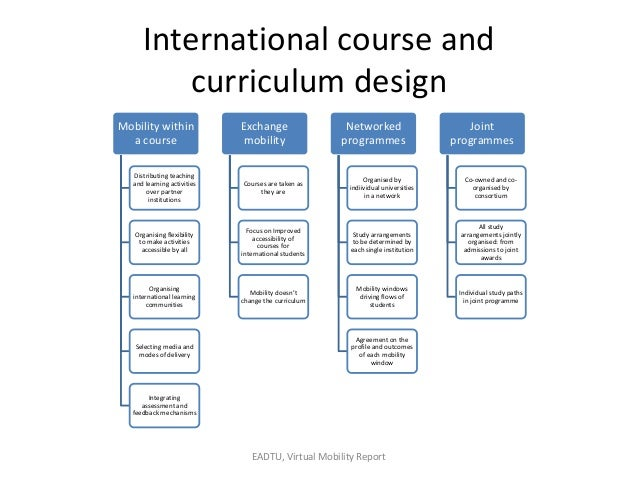 International course and curriculum design Mobility within a course Distributing teaching and learning activities over par...