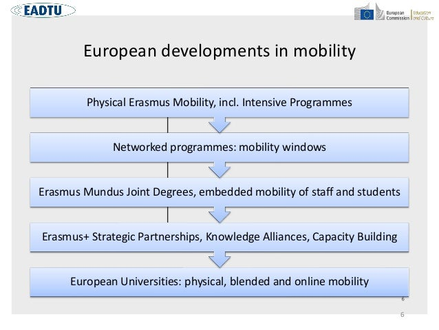 European developments in mobility 6 European Universities: physical, blended and online mobility Erasmus+ Strategic Partne...