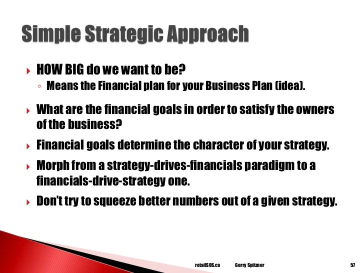 Pharmacy business plan