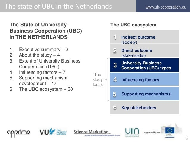 University-Business Cooperation Country Report Netherlands Slide 3
