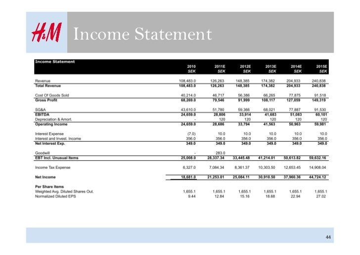 inditex financial analysis Executive summary the main objective the valuation is based on thorough strategic and financial analysis in which i incorporate theories and models such as, pest furthermore, i will apply same-store analysis and examine inditex s fcf (free cash flow) afterwards.