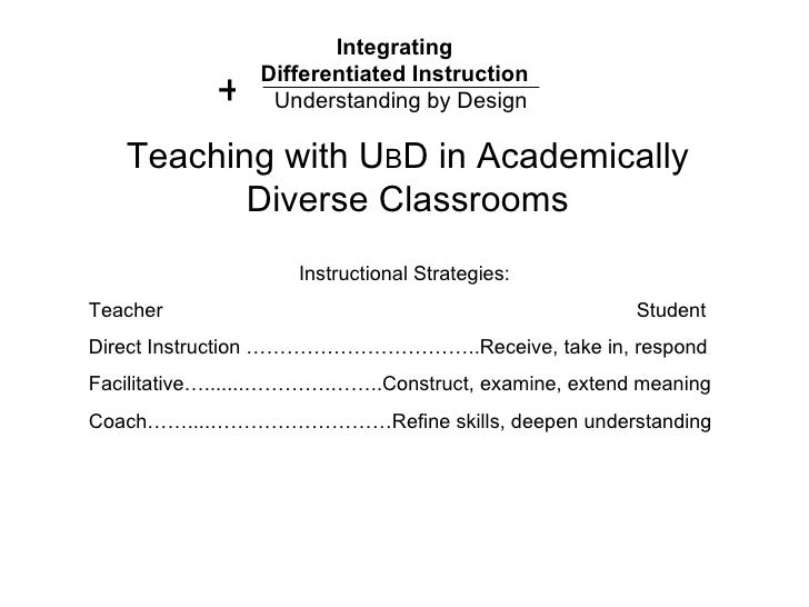 Ubd And Di Presentation
