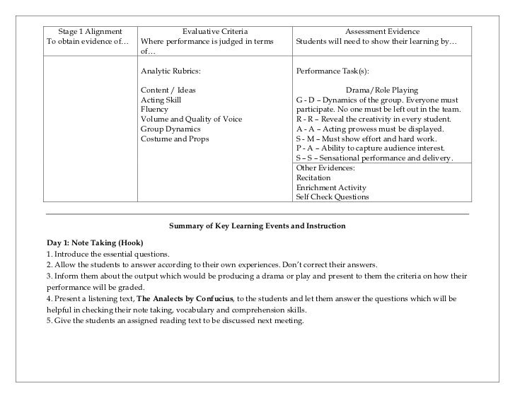 Argumentative essay lesson plans for high school