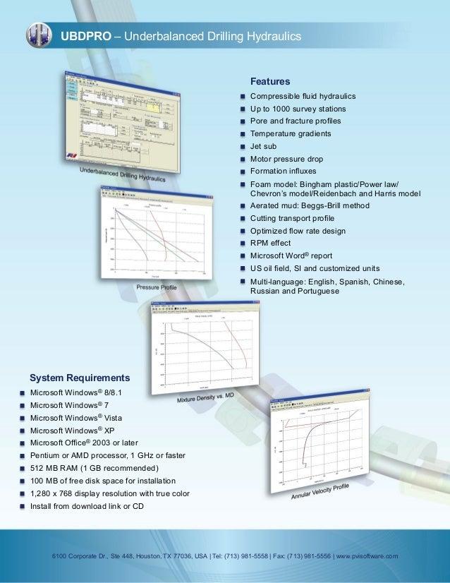 UBDPRO | Underbalanced Drilling Hydraulics Software