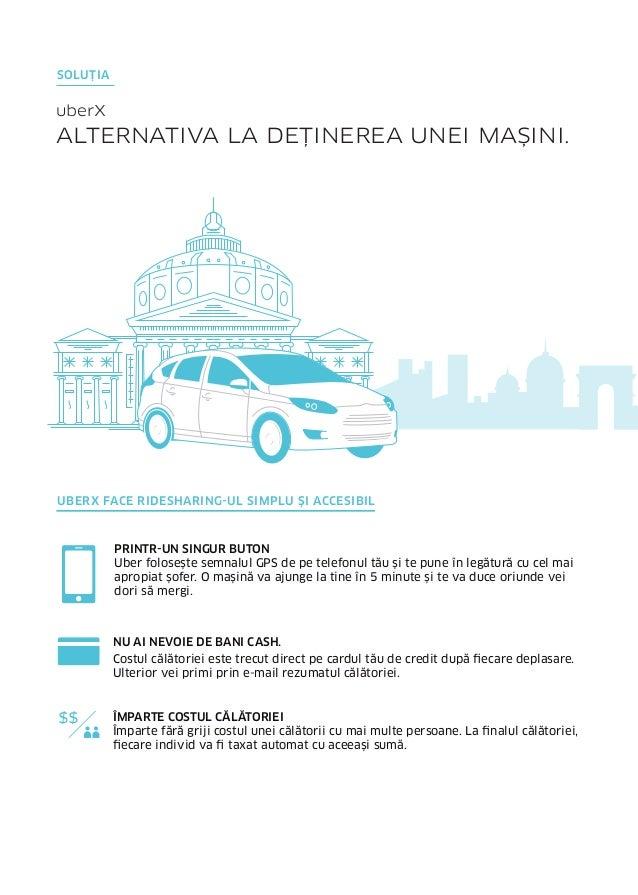 Uber in București, Romania Slide 3