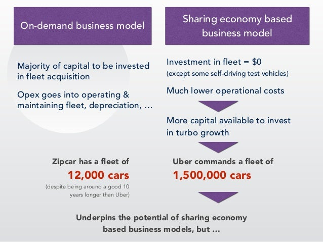 On-demand business model Sharing economy based business model Zipcar has a fleet of 12,000 cars (despite being around a goo...
