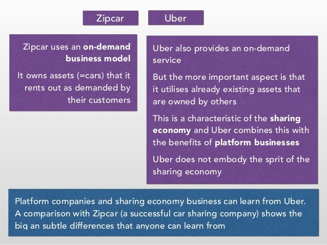 Zipcar Uber Zipcar uses an on-demand business model It owns assets (=cars) that it rents out as demanded by their customer...