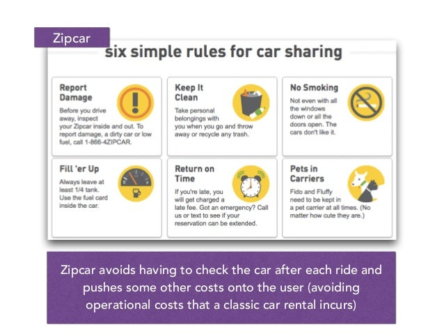 Zipcar avoids having to check the car after each ride and pushes some other costs onto the user (avoiding operational cost...