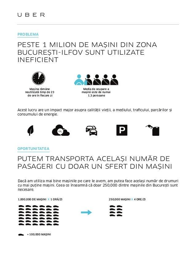 Mașina rămâne neutilizată timp de 23 de ore în fiecare zi Acest lucru are un impact major asupra calității vieții, a mediu...