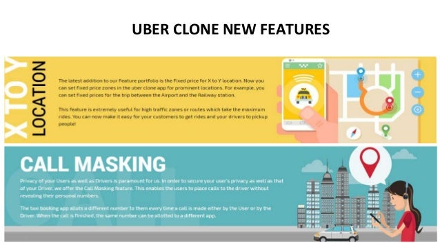 Features & Flow of Uber Clone