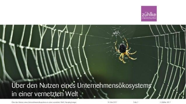 © Zühlke 201710. Mai 2017Über den Nutzen eines Unternehmensökosystems in einer vernetzten Welt | Hansjürg Inniger Folie 1 ...