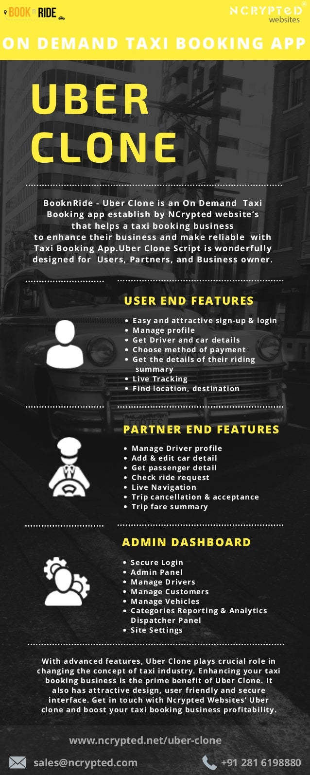 3 modules of ready-to-use Uber Clone for profitable Taxi Booking Busi…