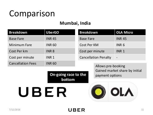 uber business plan in mumbai