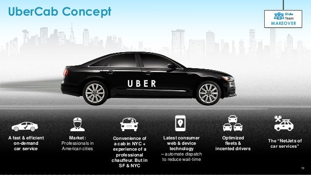 UberCab Concept A fast & efficient on-demand car service Market: Professionals in American cities Convenience of a cab in ...