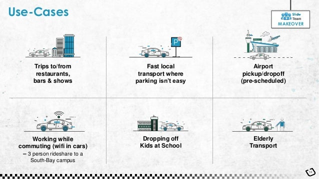 Use-Cases 14 Trips to/from restaurants, bars & shows Fast local transport where parking isn't easy Airport pickup/dropoff ...