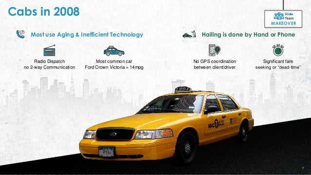 Cabs in 2008 A 7 Most use Aging & Inefficient Technology Radio Dispatch no 2-way Communication Most common car Ford Crown ...