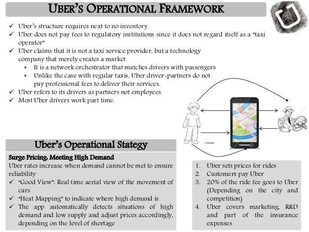 Uber's Business Model _ Abii-Ndoh, Godwin