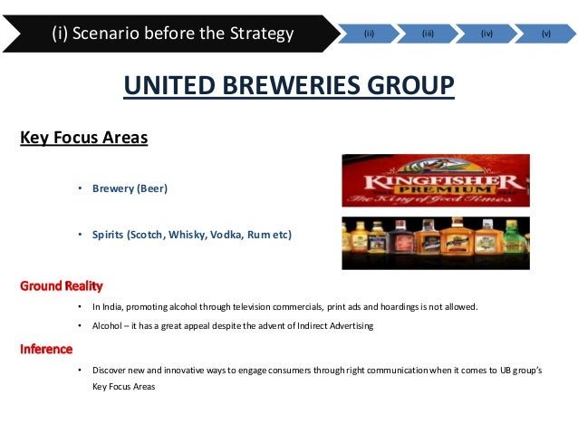 united breweries group United breweries group type: conglomerate: founded: 1857: founder(s) thomas leishman: headquarters: bangalore, india: area served: india: key people: dr vijay mallya, chairman.