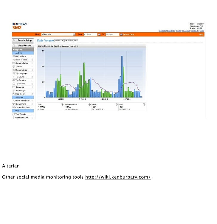 AlterianOther social media monitoring tools http://wiki.kenburbary.com/