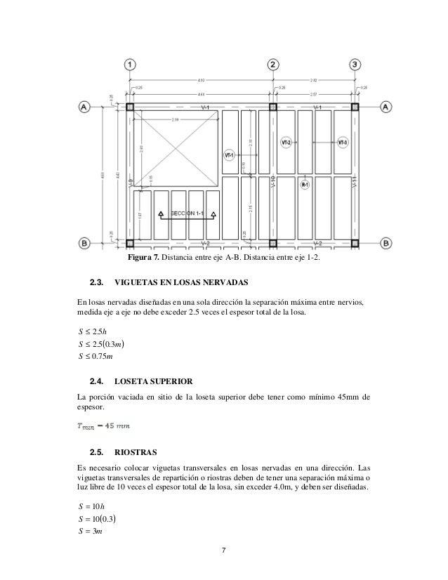 Ejes en planos arquitectonicos irregulares