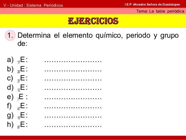Ubicacin de los elementos qumicos en tabla peridica 8 urtaz Images