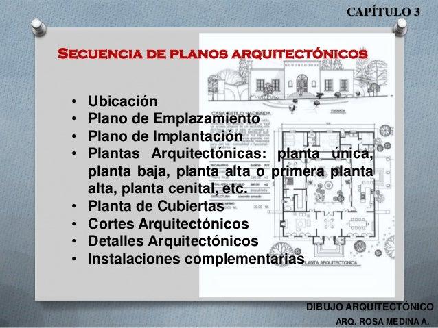Ubicaci n emplazamiento implantaci n for Como se hace un plano arquitectonico