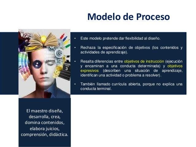 Modelos de Proceso y de Investigación 4 Slide 2