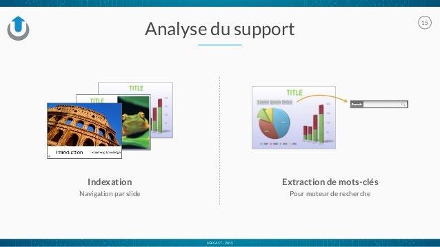 UBICAST - 2015 Analyse du support 15 Indexation Navigation par slide Extraction de mots-clés Pour moteur de recherche