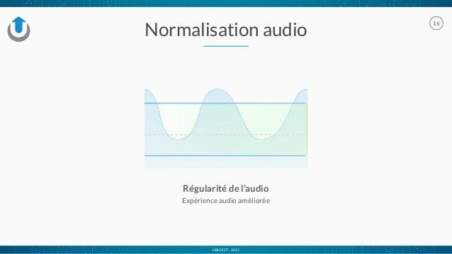 UBICAST - 2015 Normalisation audio 16 Régularité de l'audio Expérience audio améliorée