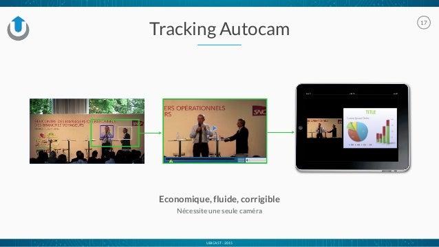 UBICAST - 2015 Tracking Autocam 17 Economique, fluide, corrigible Nécessite une seule caméra