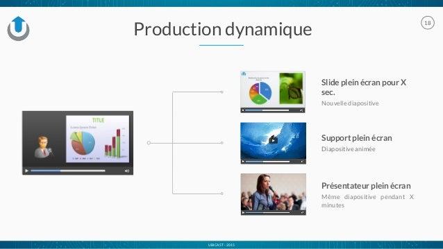 UBICAST - 2015 Production dynamique 18 Slide plein écran pour X sec. Nouvelle diapositive Support plein écran Diapositive ...