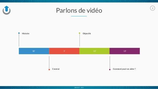 UBICAST - 2015 Parlons de vidéo 2 10' Histoire Constat Objectifs Comment peut-on aider ? 5' 15' 15'