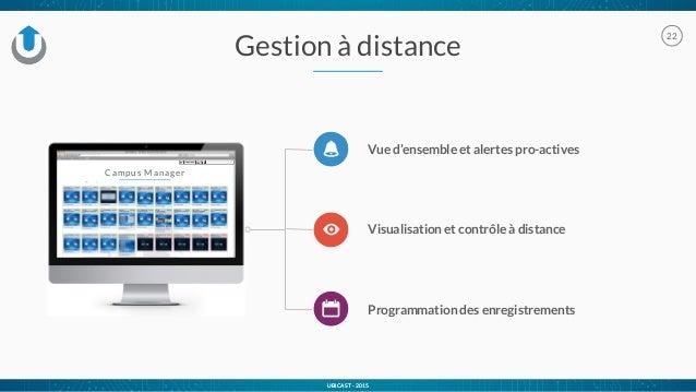UBICAST - 2015 Gestion à distance 22 UBICAST - 2015 Vue d'ensemble et alertes pro-actives Visualisation et contrôle à dist...