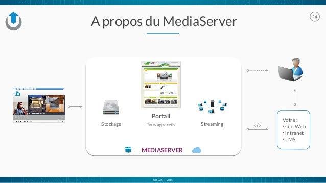 UBICAST - 2015 A propos du MediaServer 24 MEDIASERVER Votre : • site Web • intranet • LMS </> Portail Tous appareilsStocka...