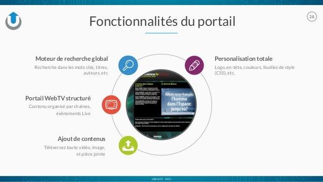 UBICAST - 2015 28 Personalisation totale Logo, en-tête, couleurs, feuilles de style (CSS), etc. Fonctionnalités du portail...