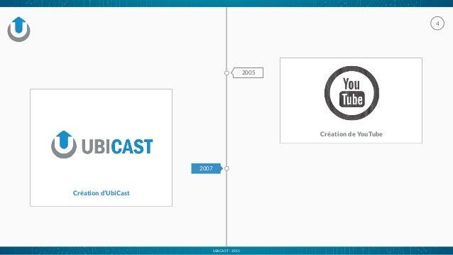 UBICAST - 2015 4 2005 Création de YouTube 2007 Création d'UbiCast