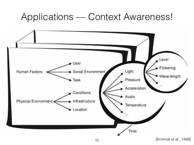 Bridging the Gap: Machine Learning for Ubiquitous