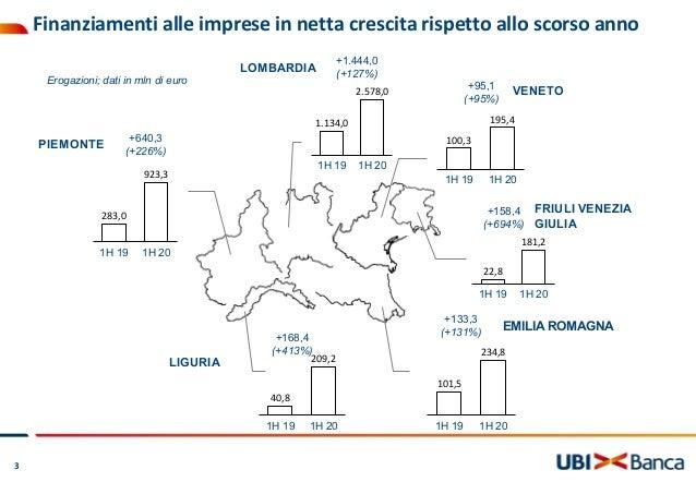 UBI BANCA - FOCUS CREDITO VARESE Slide 3