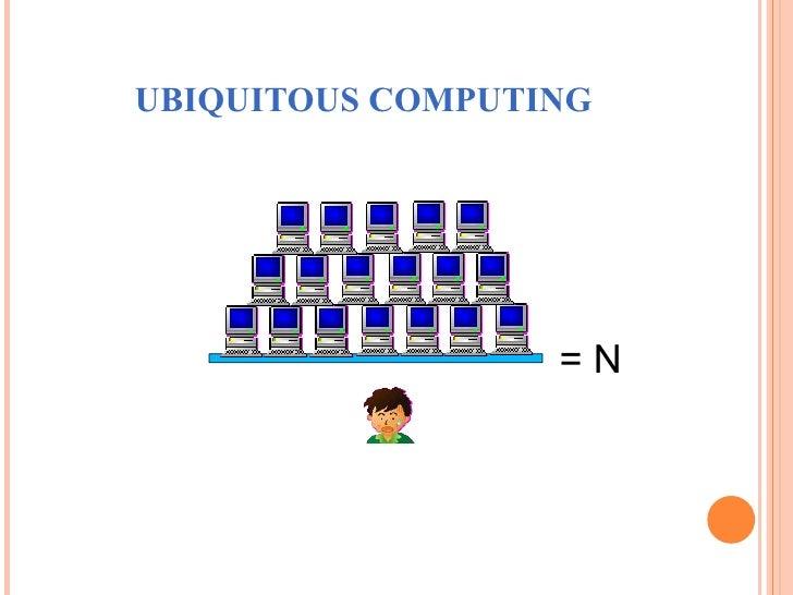 UBIQUITOUS COMPUTING = N