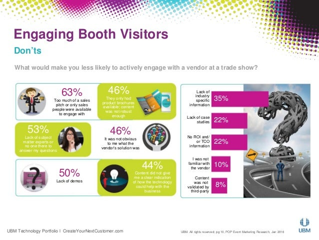 event marketing paper research Spending on experiential marketing -- messaging you can touch or view in a physical space -- is up, even though roi measures are murky.