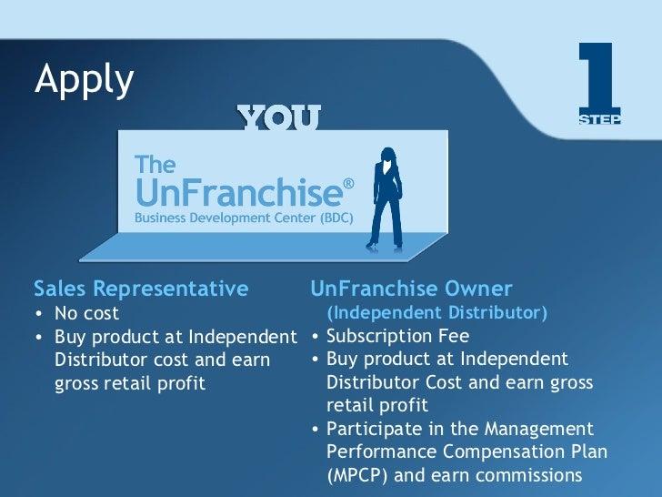 Part 1: The UnFranchise Business Development System
