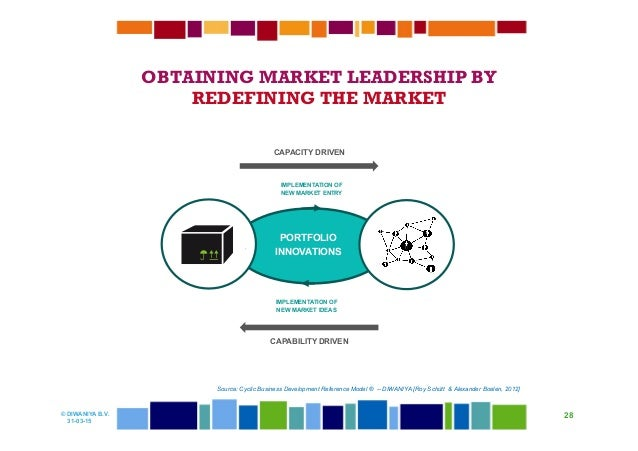 market orientation and product development A product orientated company believes that its product's high quality and  and  marketing research, prior to product development and finally an.