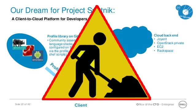 Office of the CTO - EnterpriseSlide 22 of 42 Cloud back end • Joyent • OpenStack private • EC2 • Rackspace • Simulate enti...