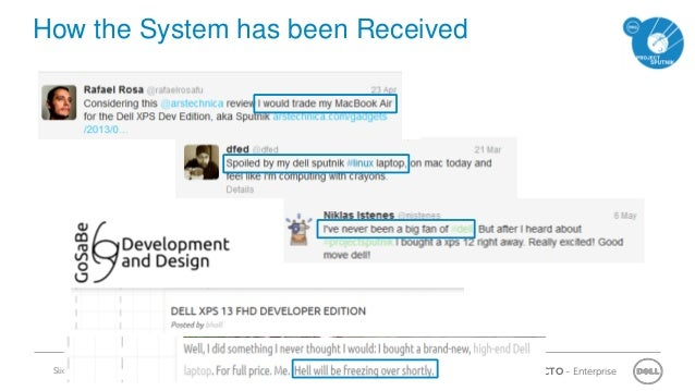 Office of the CTO - EnterpriseSlide 24 of 42 How the System has been Received