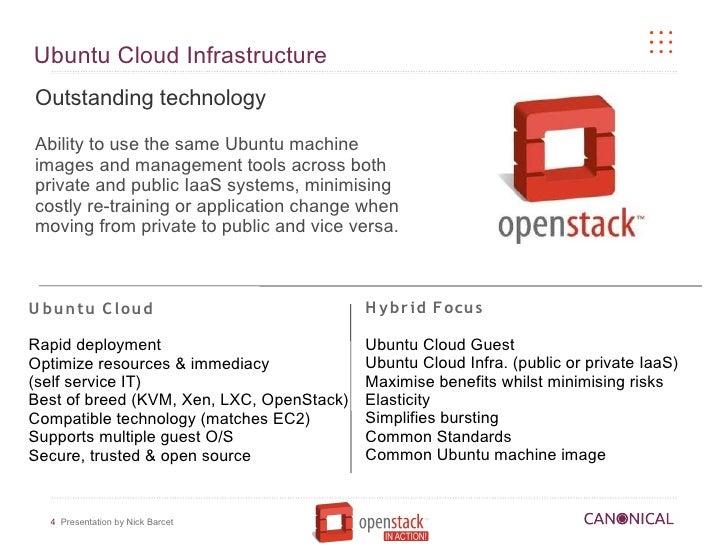 Ubuntu Cloud Juju