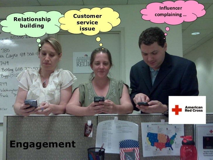 Not at all<br />Very<br />How comfortable are you personally social media?<br />Social media canhelp us achieve results th...