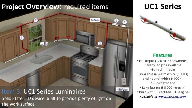 Under Cabinet Lighting - UC1 Series from iLuXx - Installation Guide